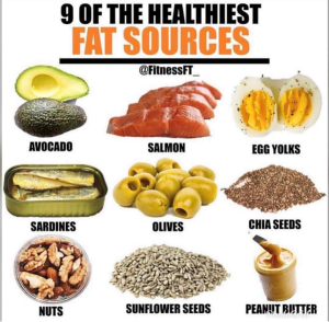 keto fat sources
